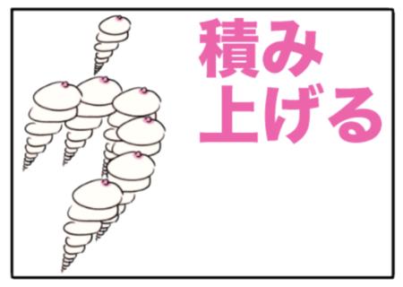 pile【おっぱいを「う」の形に積み上げる】