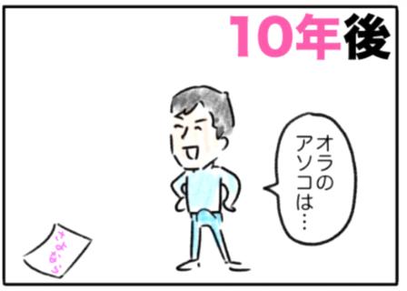 decade(10年間)