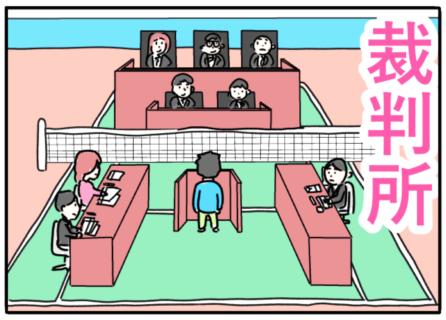 court(裁判所)