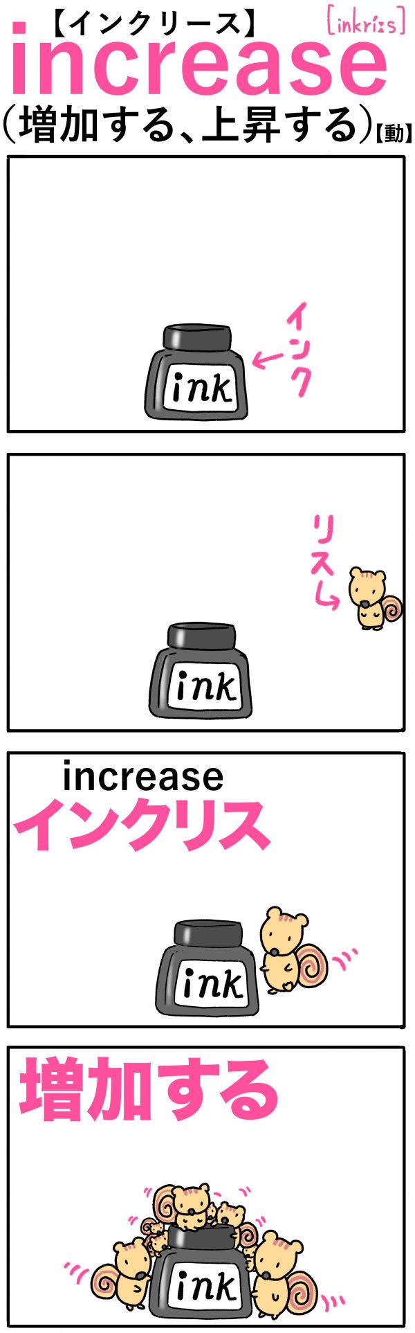 increase(増加する)の語呂合わせ英単語