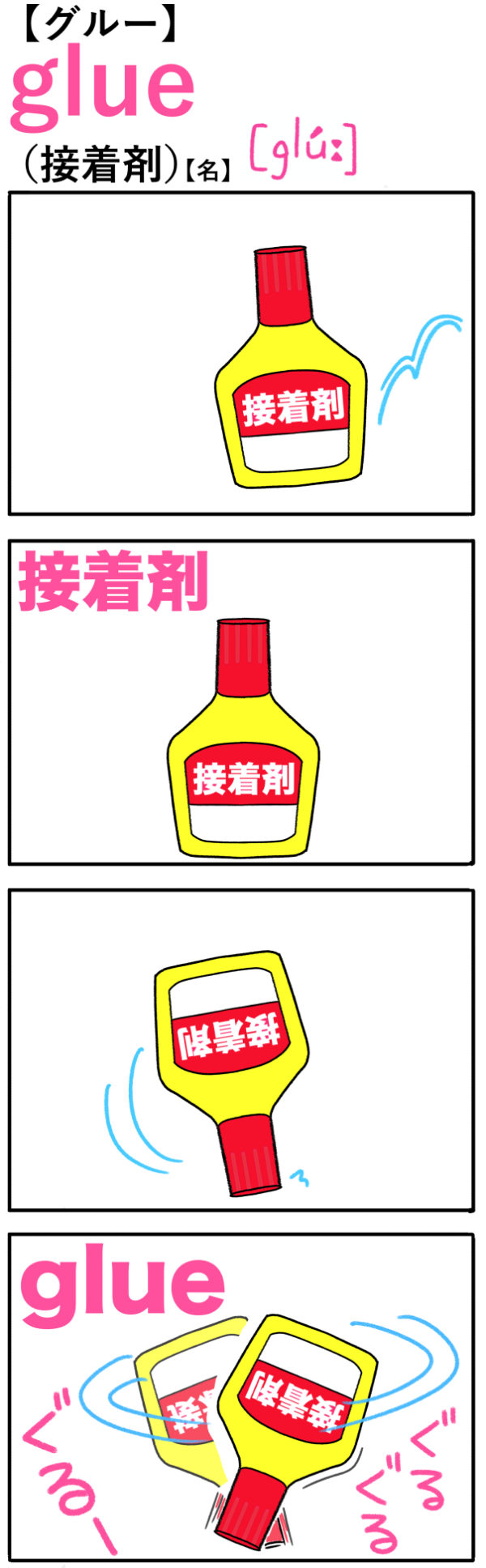 glue(接着剤)の語呂合わせ英単語