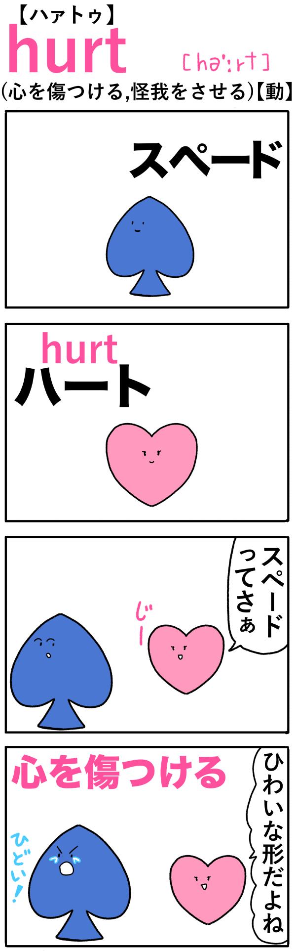 hurt(心を傷つける)の語呂合わせ英単語