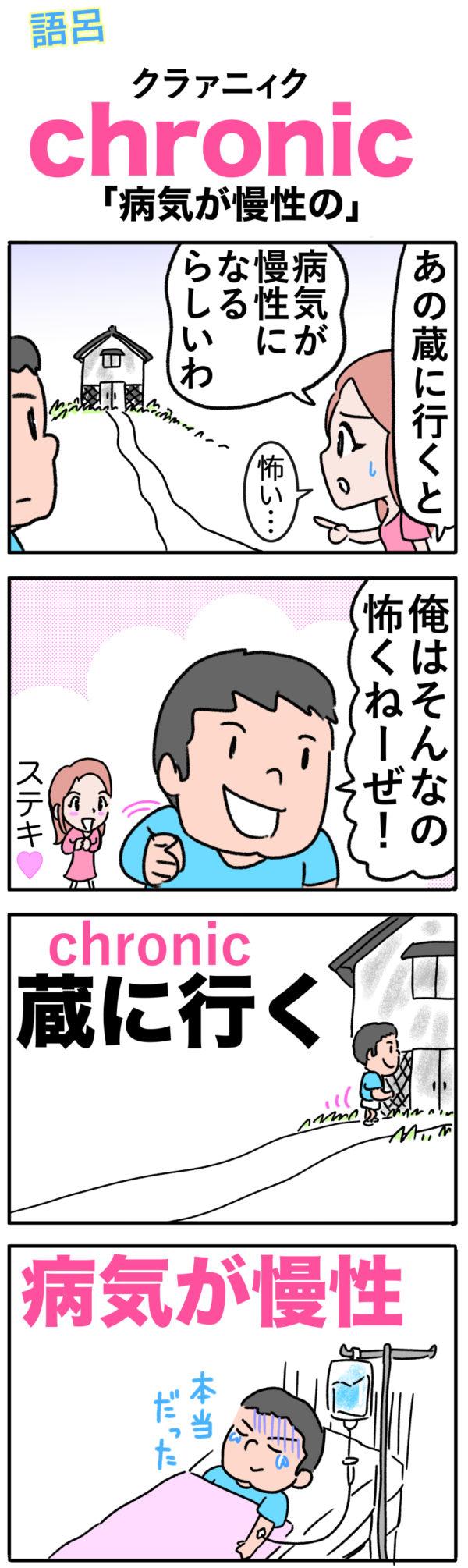 chronic語呂合わせ