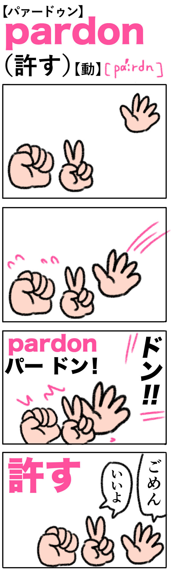 pardon(許す)の語呂合わせ英単語