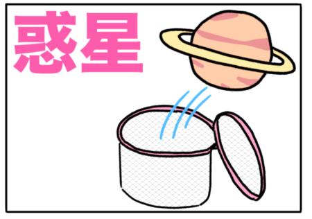 planet(惑星)