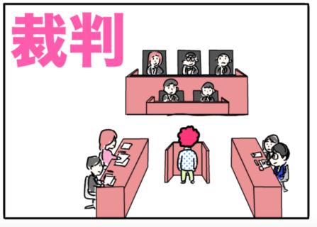 trial(裁判)