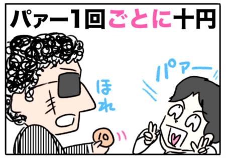 per(〜ごとに)