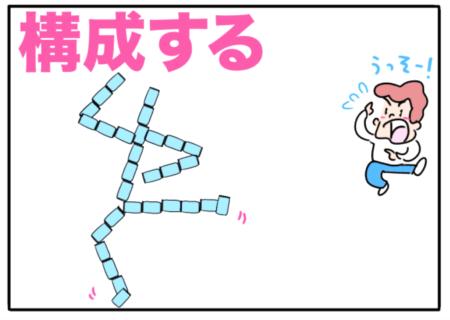 compose(〜を構成する)