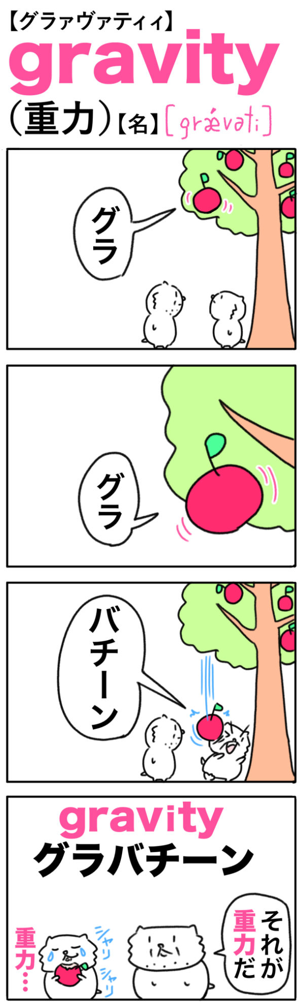 gravity(重力)の語呂合わせ英単語