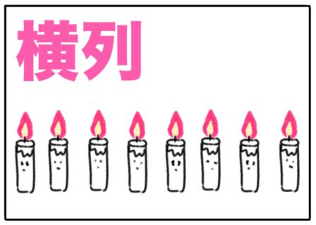 row(横列)