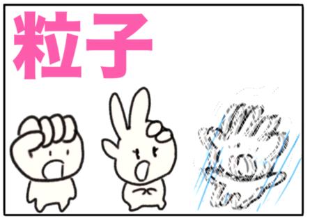 particle(粒子)
