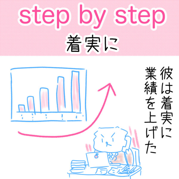 step by step(着実に)の覚え方