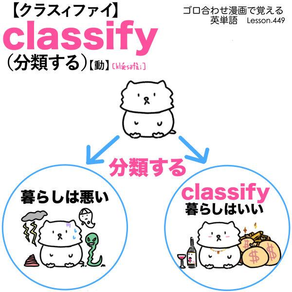 classify(分類する)の語呂合わせ英単語