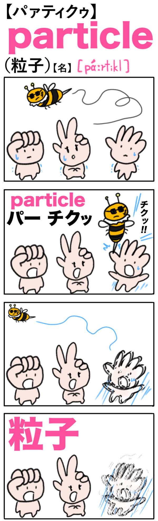 particle(粒子)の語呂合わせ英単語