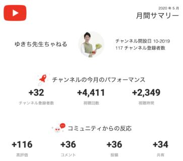 YouTubeの状況【月間報告】